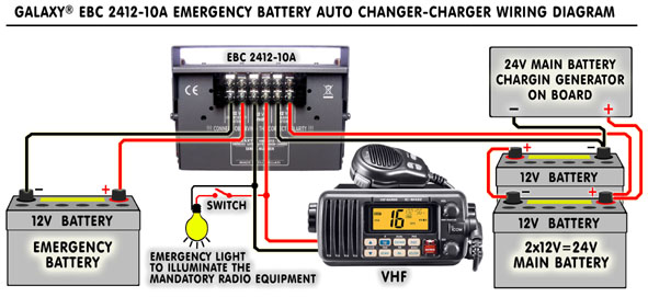 Gmdss Power Supply Vhf Emergency Battery Chargers Galaxy